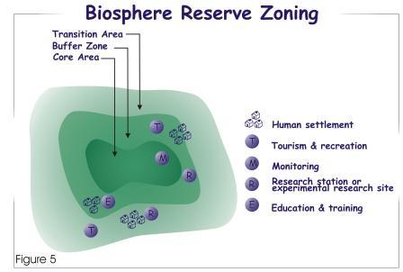 448_302_biosphere_reserve_zoning.jpg