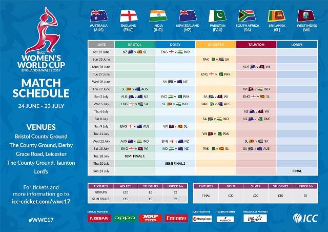 8-March-ICC-WWC-Schedule.jpg