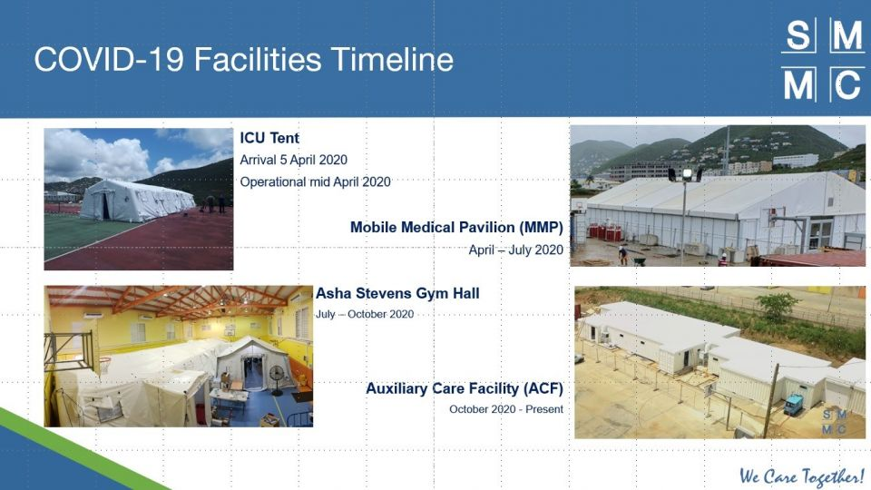 SMMC_COVID-Facilities-timeline.jpg